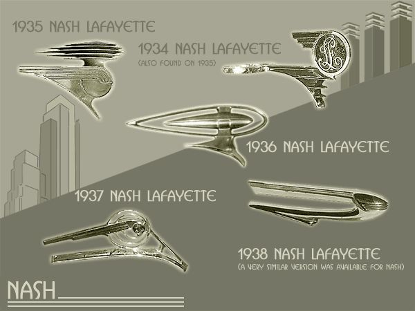 Hood Ornaments for Nash and Related Cars.